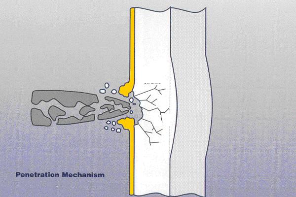Etudes de mécanisme de pénétration balistique / Ballistic penetration mechanism simulations